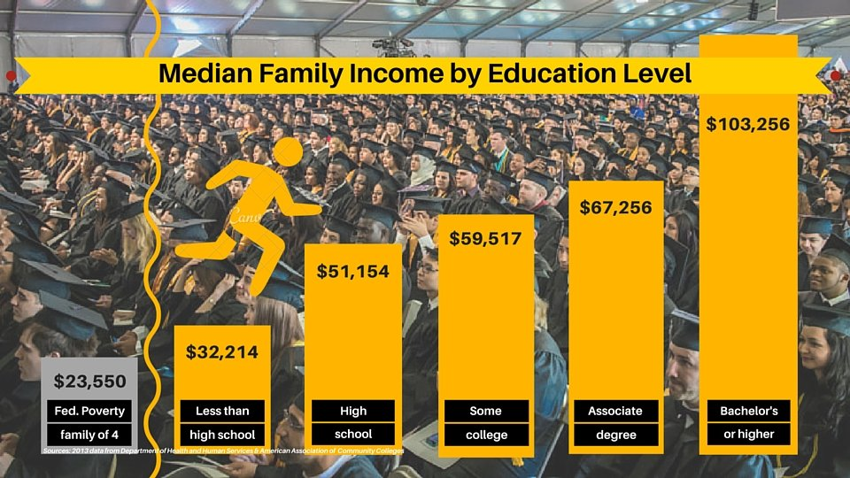 Median Family Income-FINAL_2016.07.20-960x540px